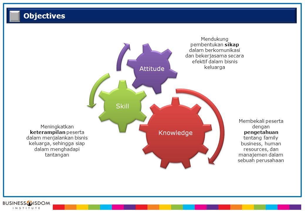 Membekali peserta dengan pengetahuan tentang family business, human resources, dan manajemen dalam sebuah perusahaan Meningkatkan keterampilan peserta