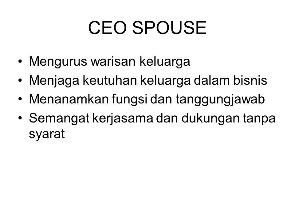 CEO SPOUSE Mengurus warisan keluarga Menjaga keutuhan keluarga dalam bisnis Menanamkan fungsi dan tanggungjawab Semangat kerjasama dan dukungan tanpa