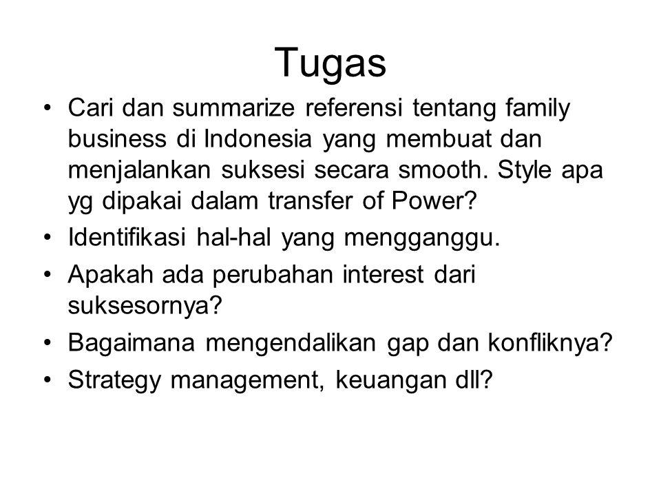 Tugas Cari dan summarize referensi tentang family business di Indonesia yang membuat dan menjalankan suksesi secara smooth. Style apa yg dipakai dalam