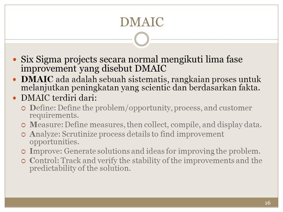 16 DMAIC Six Sigma projects secara normal mengikuti lima fase improvement yang disebut DMAIC DMAIC ada adalah sebuah sistematis, rangkaian proses untu