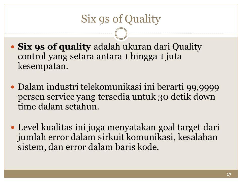 17 Six 9s of Quality Six 9s of quality adalah ukuran dari Quality control yang setara antara 1 hingga 1 juta kesempatan. Dalam industri telekomunikasi