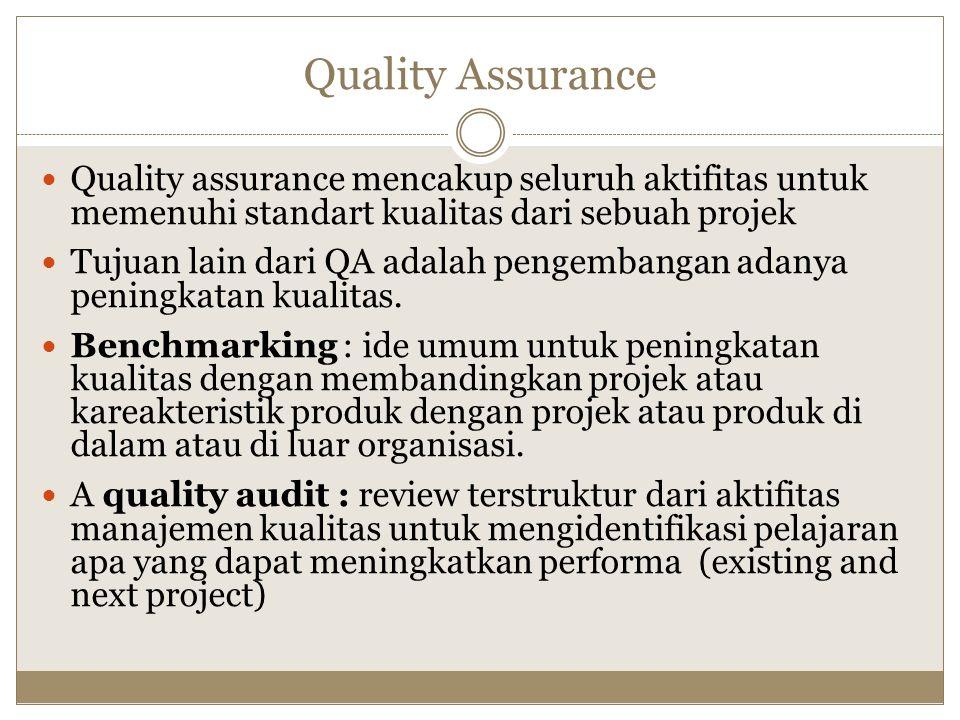 Quality Assurance Quality assurance mencakup seluruh aktifitas untuk memenuhi standart kualitas dari sebuah projek Tujuan lain dari QA adalah pengemba