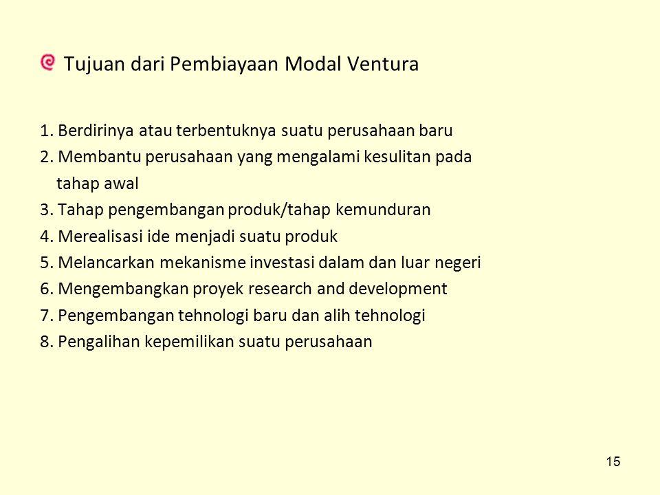 Tujuan dari Pembiayaan Modal Ventura 1. Berdirinya atau terbentuknya suatu perusahaan baru 2. Membantu perusahaan yang mengalami kesulitan pada tahap