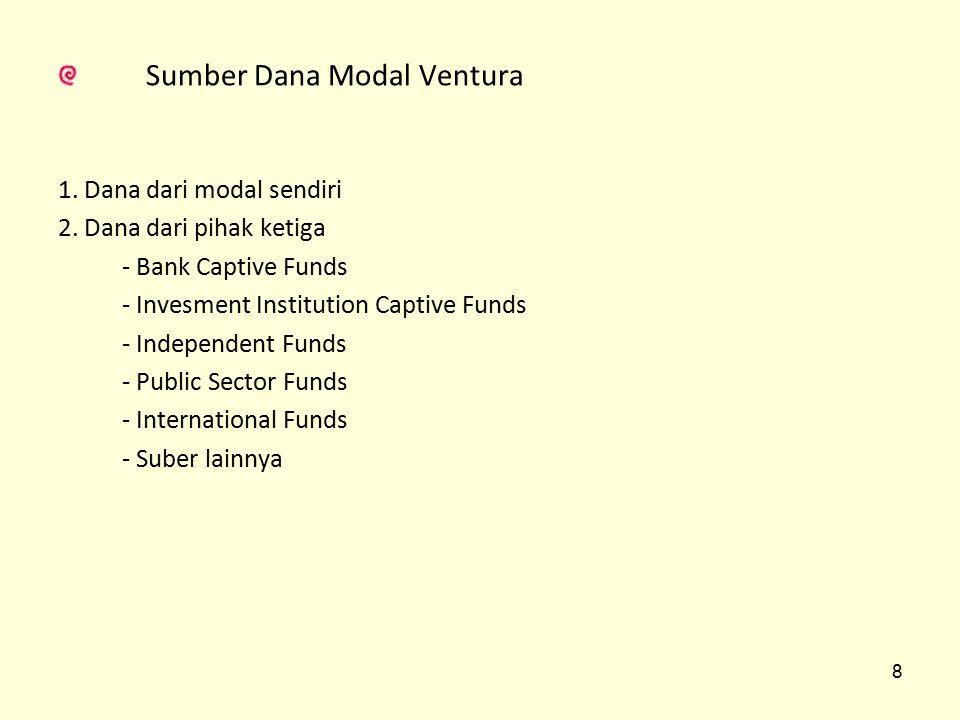 Divisi yang ada Pada Perusahaan Modal Ventura 1.