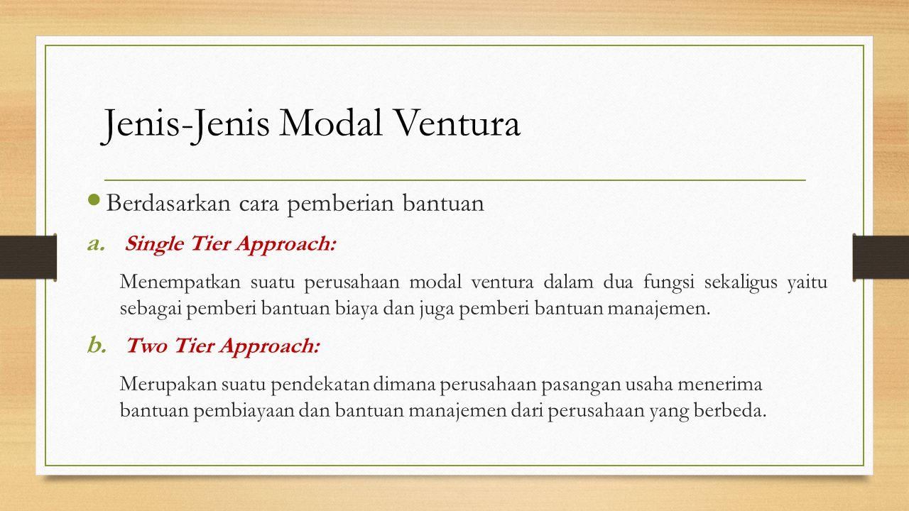 Jenis-Jenis Modal Ventura Berdasarkan cara pemberian bantuan a.
