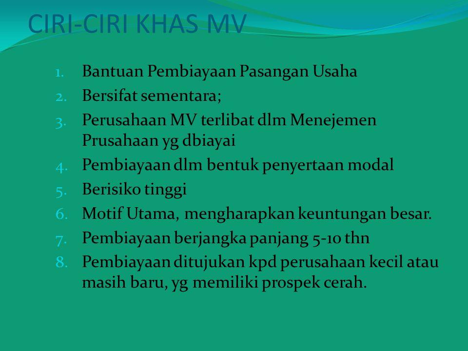 CIRI-CIRI KHAS MV 1.Bantuan Pembiayaan Pasangan Usaha 2.