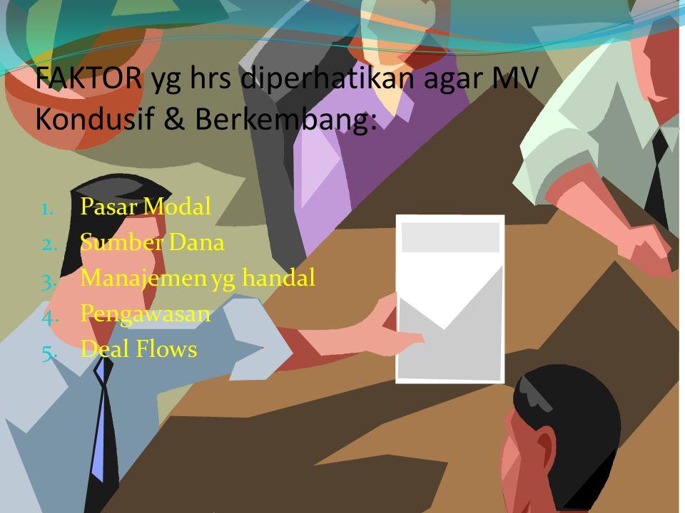 FAKTOR yg hrs diperhatikan agar MV Kondusif & Berkembang: 1.