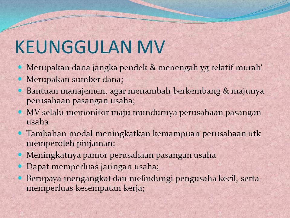 FAKTOR yg hrs diperhatikan agar MV Kondusif & Berkembang: 1. Pasar Modal 2. Sumber Dana 3. Manajemen yg handal 4. Pengawasan 5. Deal Flows
