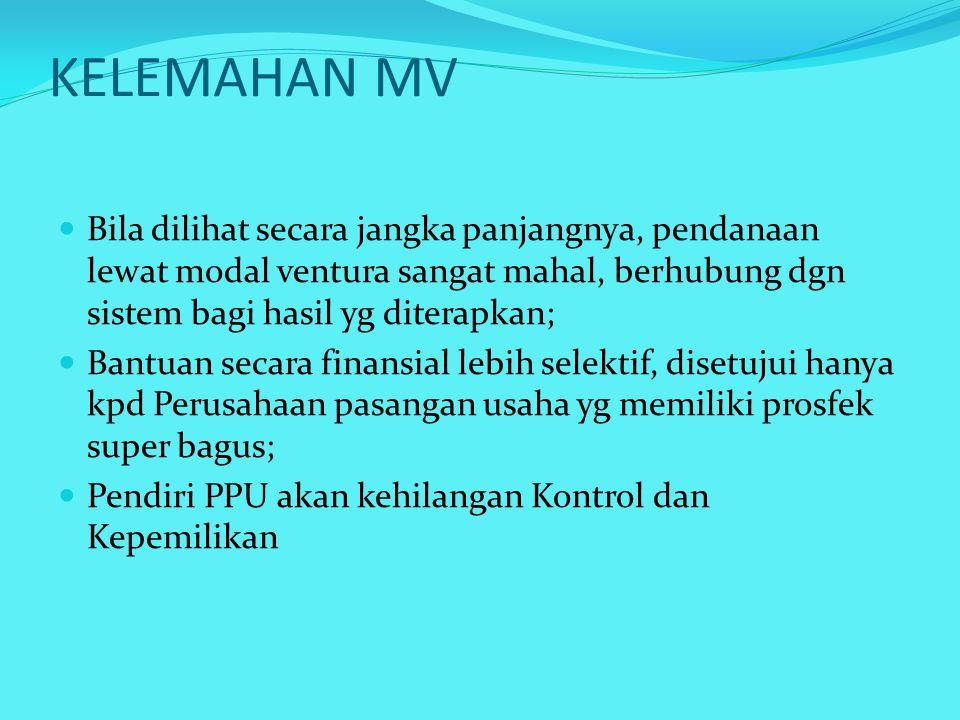 KEUNGGULAN MV Merupakan dana jangka pendek & menengah yg relatif murah' Merupakan sumber dana; Bantuan manajemen, agar menambah berkembang & majunya p