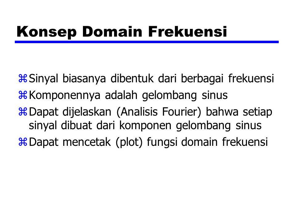 Konsep Domain Frekuensi zSinyal biasanya dibentuk dari berbagai frekuensi zKomponennya adalah gelombang sinus zDapat dijelaskan (Analisis Fourier) bah