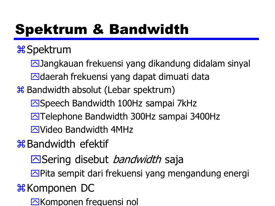 Spektrum & Bandwidth zSpektrum yJangkauan frekuensi yang dikandung didalam sinyal ydaerah frekuensi yang dapat dimuati data zBandwidth absolut (Lebar spektrum) ySpeech Bandwidth 100Hz sampai 7kHz yTelephone Bandwidth 300Hz sampai 3400Hz yVideo Bandwidth 4MHz zBandwidth efektif ySering disebut bandwidth saja yPita sempit dari frekuensi yang mengandung energi zKomponen DC yKomponen frequensi nol