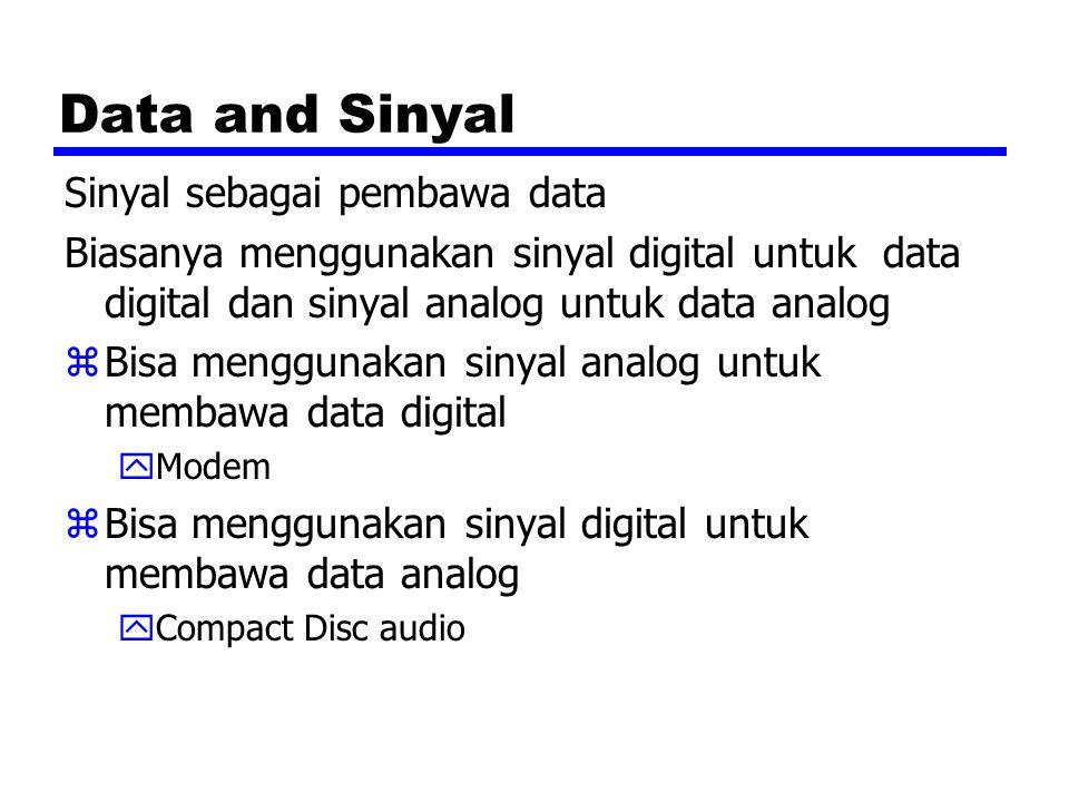 Data and Sinyal Sinyal sebagai pembawa data Biasanya menggunakan sinyal digital untuk data digital dan sinyal analog untuk data analog zBisa menggunakan sinyal analog untuk membawa data digital yModem zBisa menggunakan sinyal digital untuk membawa data analog yCompact Disc audio