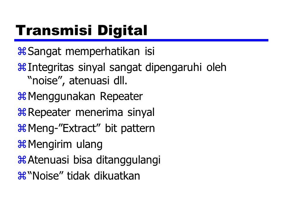 """Transmisi Digital zSangat memperhatikan isi zIntegritas sinyal sangat dipengaruhi oleh """"noise"""", atenuasi dll. zMenggunakan Repeater zRepeater menerima"""