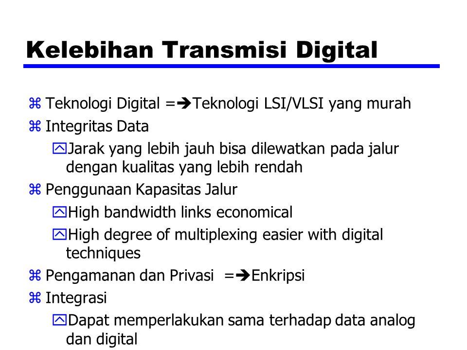 Kelebihan Transmisi Digital zTeknologi Digital =  Teknologi LSI/VLSI yang murah zIntegritas Data yJarak yang lebih jauh bisa dilewatkan pada jalur de