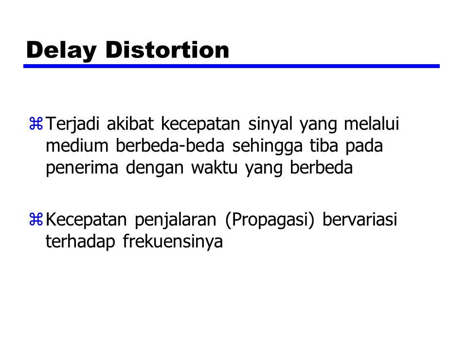 Delay Distortion zTerjadi akibat kecepatan sinyal yang melalui medium berbeda-beda sehingga tiba pada penerima dengan waktu yang berbeda zKecepatan penjalaran (Propagasi) bervariasi terhadap frekuensinya