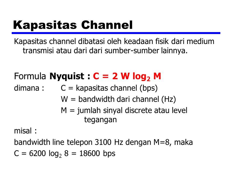 Kapasitas channel dibatasi oleh keadaan fisik dari medium transmisi atau dari dari sumber-sumber lainnya. Formula Nyquist : C = 2 W log 2 M dimana : C