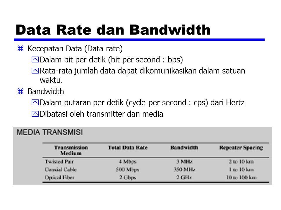 zKecepatan Data (Data rate) yDalam bit per detik (bit per second : bps) yRata-rata jumlah data dapat dikomunikasikan dalam satuan waktu. zBandwidth yD