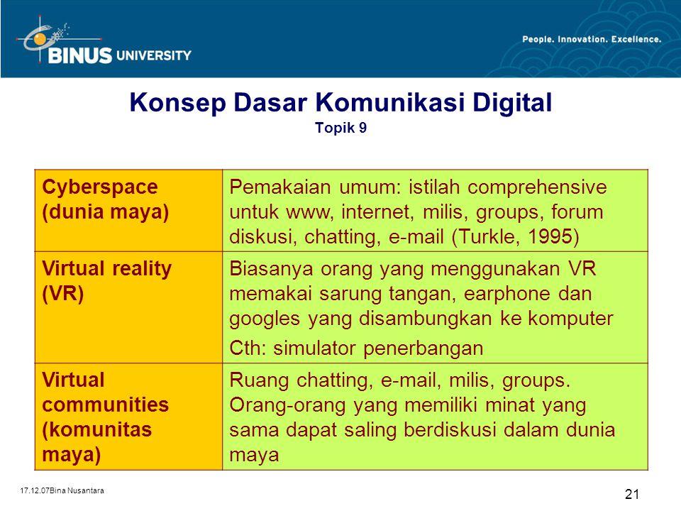 17.12.07Bina Nusantara 21 Konsep Dasar Komunikasi Digital Topik 9 Cyberspace (dunia maya) Pemakaian umum: istilah comprehensive untuk www, internet, m