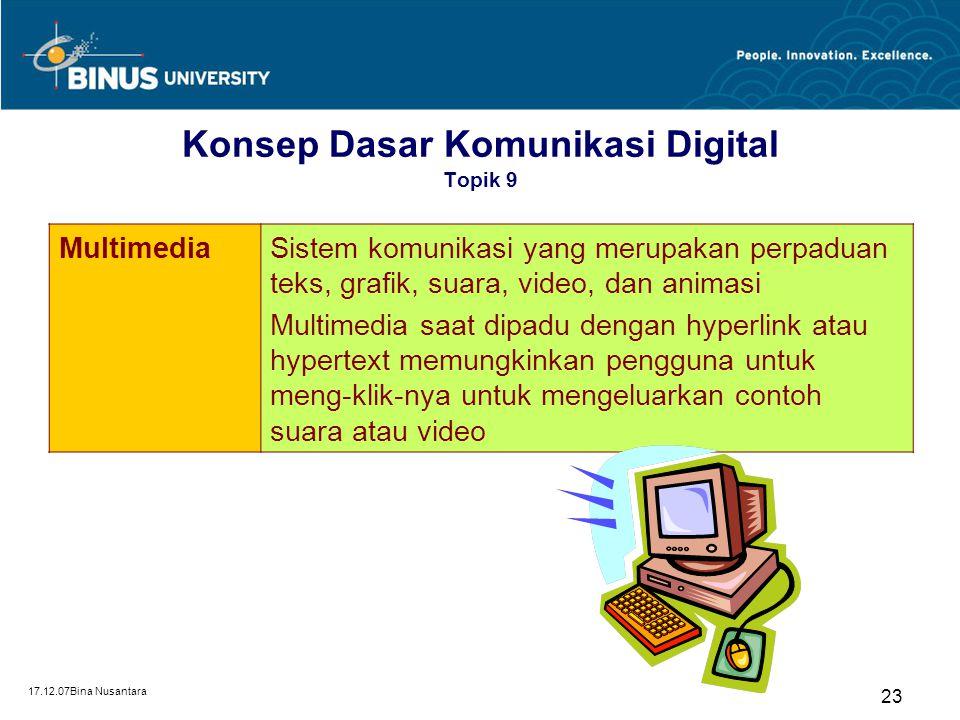 17.12.07Bina Nusantara 23 Konsep Dasar Komunikasi Digital Topik 9 MultimediaSistem komunikasi yang merupakan perpaduan teks, grafik, suara, video, dan