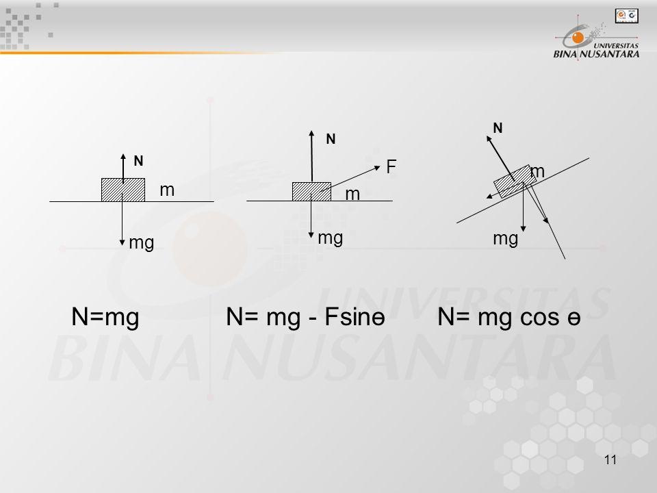 11 N=mgN= mg - Fsinө N= mg cos ө N mg m N m F N m