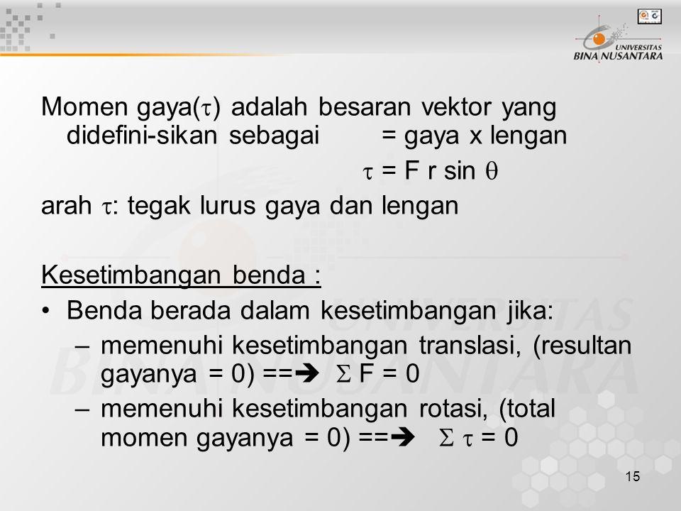 15 Momen gaya(  ) adalah besaran vektor yang didefini-sikan sebagai = gaya x lengan  = F r sin  arah  : tegak lurus gaya dan lengan Kesetimbangan benda : Benda berada dalam kesetimbangan jika: –memenuhi kesetimbangan translasi, (resultan gayanya = 0) ==   F = 0 –memenuhi kesetimbangan rotasi, (total momen gayanya = 0) ==    = 0
