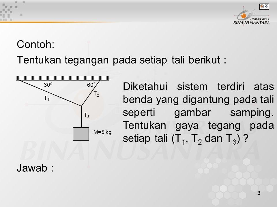 8 Contoh: Tentukan tegangan pada setiap tali berikut : Jawab : 30 0 60 0 M=5 kg T1T1 T2T2 T3T3 30 0 60 0 M=5 kg T1T1 T2T2 T3T3 Diketahui sistem terdiri atas benda yang digantung pada tali seperti gambar samping.