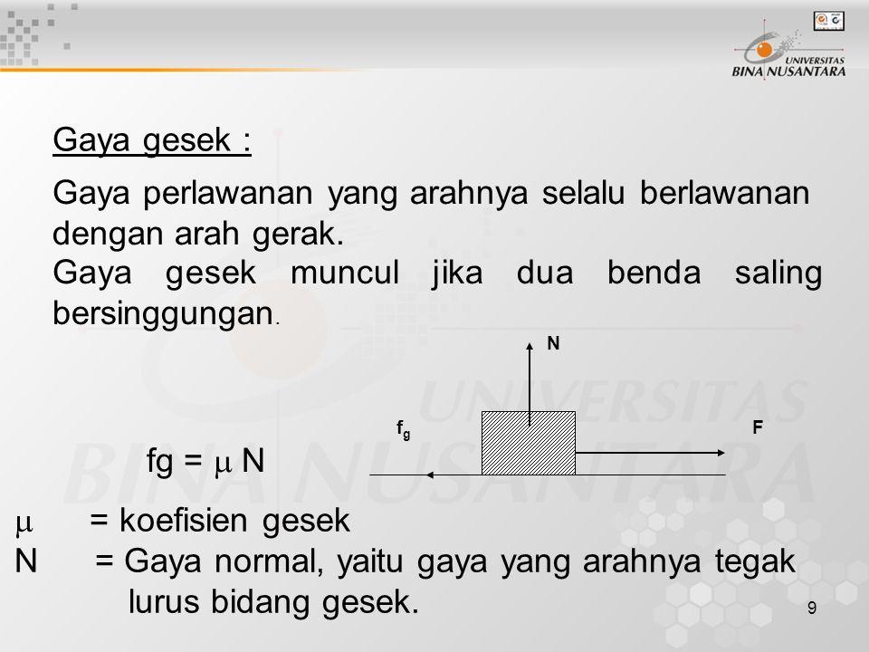 10 Ada dua jenis koefisien gesek:  s = koefisien gesek statik, untuk benda diam  k = koefisien gesek kinetik, untuk benda bergerak Menentukan gaya normal N Gaya Normal ditentukan oleh atau bergantung pada sistem keseluruhan.