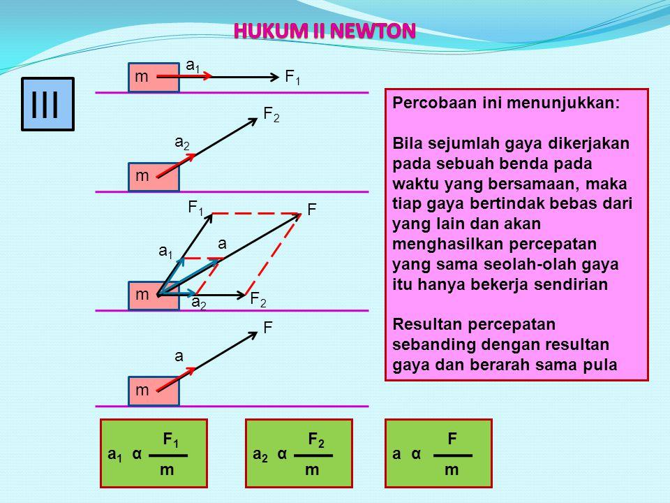 m a1a1 F 1 III m a2a2 F 2 m a F a1a1 a2a2 F 1 Percobaan ini menunjukkan: Bila sejumlah gaya dikerjakan pada sebuah benda pada waktu yang bersamaan, maka tiap gaya bertindak bebas dari yang lain dan akan menghasilkan percepatan yang sama seolah-olah gaya itu hanya bekerja sendirian Resultan percepatan sebanding dengan resultan gaya dan berarah sama pula a 1 α F1F1 m a 2 α F2F2 m a α F m m a F