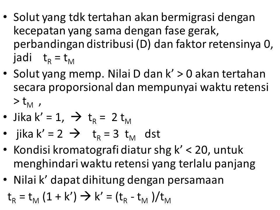 Solut yang tdk tertahan akan bermigrasi dengan kecepatan yang sama dengan fase gerak, perbandingan distribusi (D) dan faktor retensinya 0, jadi t R = t M Solut yang memp.