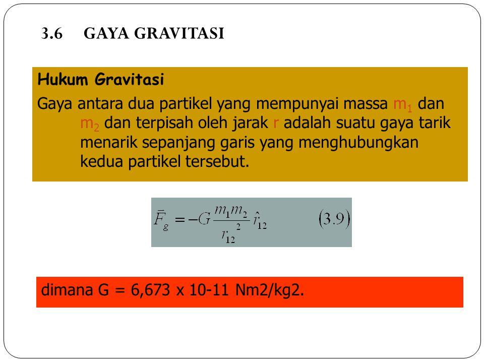 3.6GAYA GRAVITASI Hukum Gravitasi Gaya antara dua partikel yang mempunyai massa m 1 dan m 2 dan terpisah oleh jarak r adalah suatu gaya tarik menarik