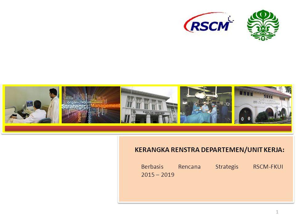 KERANGKA RENSTRA DEPARTEMEN/UNIT KERJA: 1 Berbasis Rencana Strategis RSCM-FKUI 2015 – 2019