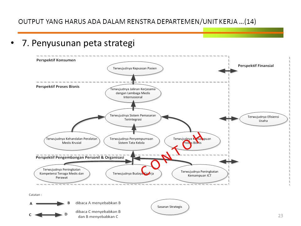7. Penyusunan peta strategi 23 OUTPUT YANG HARUS ADA DALAM RENSTRA DEPARTEMEN/UNIT KERJA …(14) C O N T O H