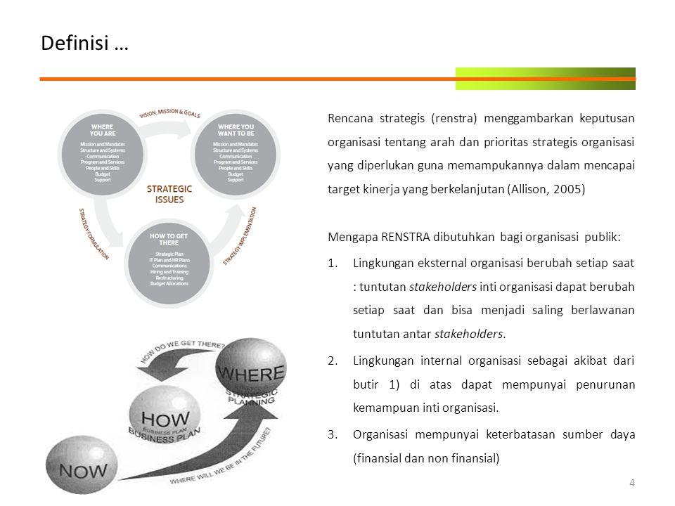 5 Manfaat Perencanaan Strategis … (1)  Manfaat Perencanaan Strategis (Michael Allison & Jude Kaye, 2005) (1)Pemahaman yang lebih jelas mengenai arah visi strategis organisasi (2)Membantu organisasi mengantisipasi langkah untuk menjalankan misi dan mewujudkan visi dan strategi organisasi (3)Anggota organisasi akan bekerja bahu-membahu untuk berfokus pada prioritas- prioritas strategis organisasi (4)Pemahaman yang lebih baik tentang lingkungan yang berubah dengan cepat.