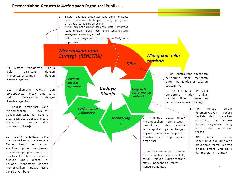 7 Mengukur nilai tambah Budaya Kinerja Targets & performance contracts KPIs Monitoring Menentukan arah Strategi (RENSTRA) Rewards and con- sequences P