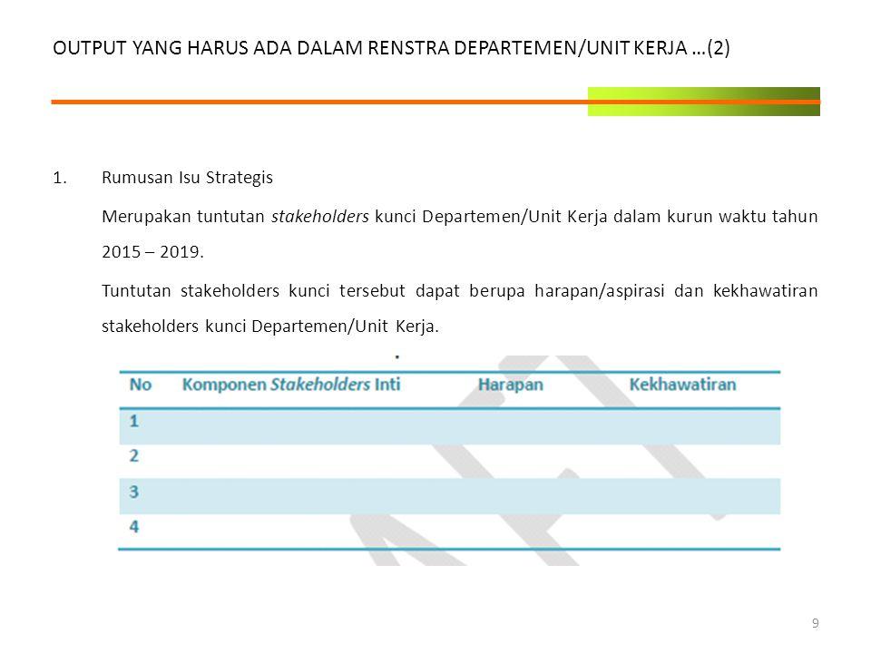 1.Rumusan Isu Strategis Merupakan tuntutan stakeholders kunci Departemen/Unit Kerja dalam kurun waktu tahun 2015 – 2019. Tuntutan stakeholders kunci t
