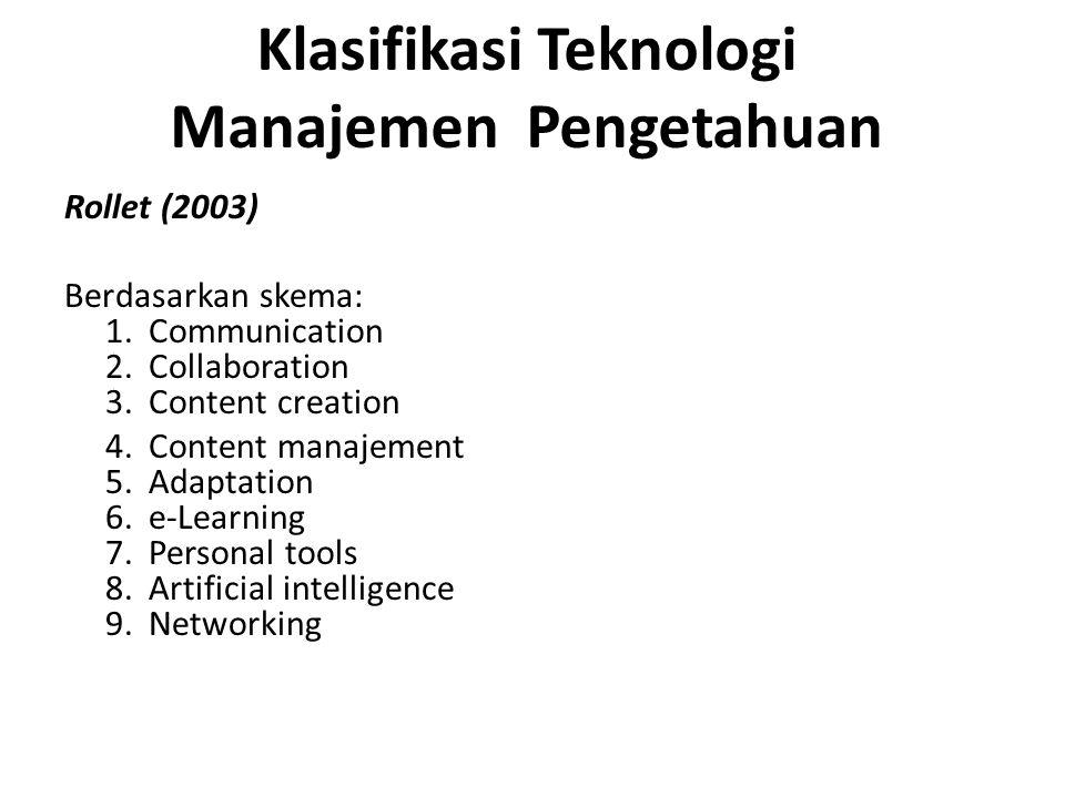 Klasifikasi Teknologi Manajemen Pengetahuan Rollet (2003) Berdasarkan skema: 1.Communication 2.Collaboration 3.Content creation 4.Content manajement 5.Adaptation 6.e-Learning 7.Personal tools 8.Artificial intelligence 9.Networking
