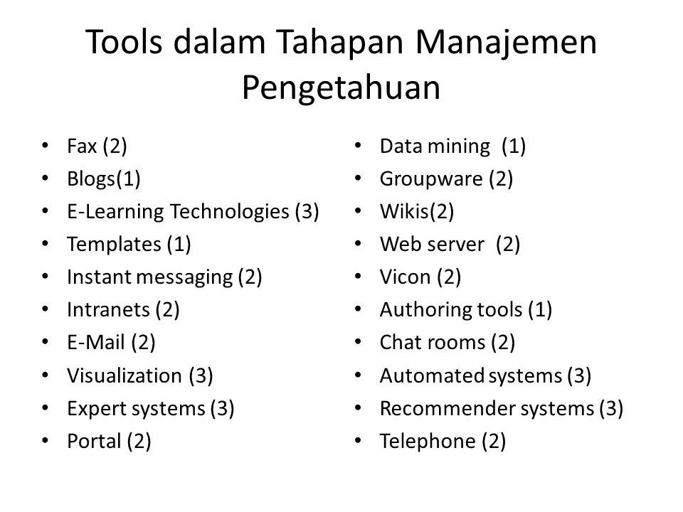 Tools dalam Tahapan Manajemen Pengetahuan Fax (2) Blogs(1) E-Learning Technologies (3) Templates (1) Instant messaging (2) Intranets (2) E-Mail (2) Visualization (3) Expert systems (3) Portal (2) Data mining (1) Groupware (2) Wikis(2) Web server (2) Vicon (2) Authoring tools (1) Chat rooms (2) Automated systems (3) Recommender systems (3) Telephone (2)