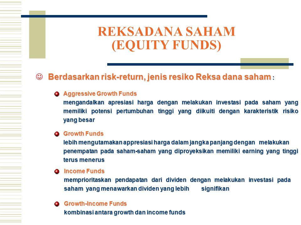 REKSADANA SAHAM (EQUITY FUNDS) J Berdasarkan risk-return, jenis resiko Reksa dana saham : Aggressive Growth Funds mengandalkan apresiasi harga dengan