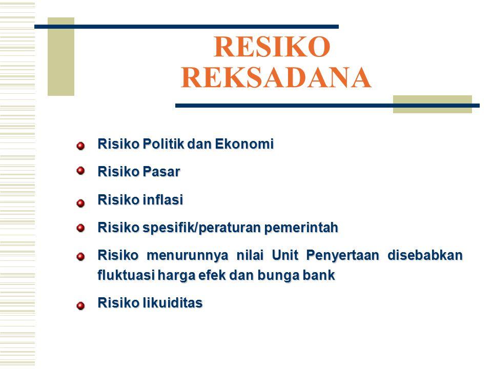RESIKO REKSADANA Risiko Politik dan Ekonomi Risiko Pasar Risiko inflasi Risiko spesifik/peraturan pemerintah Risiko menurunnya nilai Unit Penyertaan d