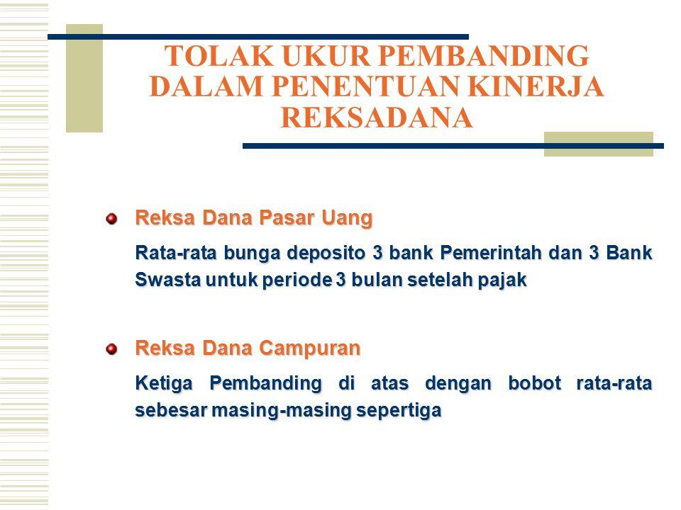 TOLAK UKUR PEMBANDING DALAM PENENTUAN KINERJA REKSADANA Reksa Dana Pasar Uang Rata-rata bunga deposito 3 bank Pemerintah dan 3 Bank Swasta untuk perio