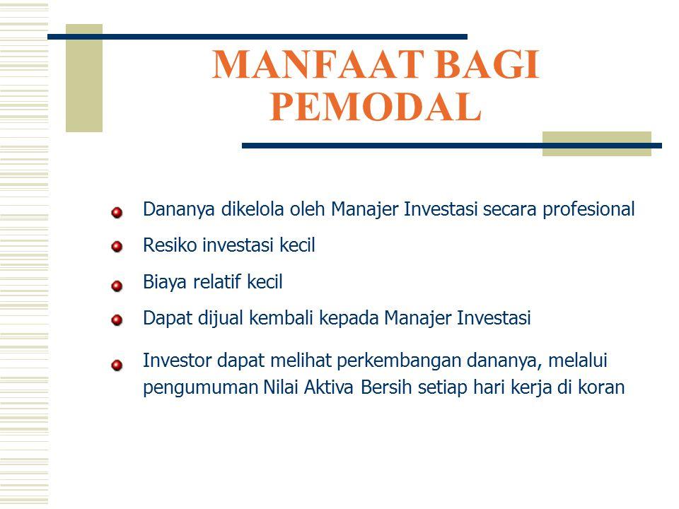 MANFAAT BAGI PEMODAL Dananya dikelola oleh Manajer Investasi secara profesional Resiko investasi kecil Biaya relatif kecil Dapat dijual kembali kepada