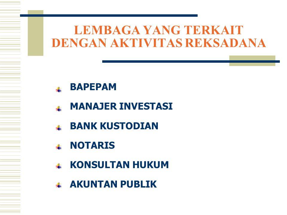 MEKANISME INVESTASI REKSADANA BANK KUSTODIAN MANAJER INVESTASI Instrumen Pasar Modal Saham Obligasi Instrumen Pasar Uang Sertifikat Bank Indonesia (SBI) Surat Berharga Pasar Uang (SBPU) Surat Pengakuan Hutang (SPH) Sertifikat Deposito dll.