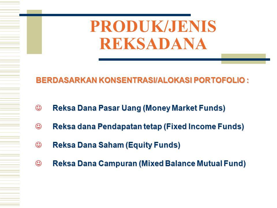 REKSADANA PASAR UANG (MONEY MARKET FUNDS) JDefinisi : Reksa Dana yang hanya melakukan Investasi pada Efek bersifat Utang dengan jatuh tempo kurang dari 1 tahun JContoh : Serifikat Bank Indonesia (SBI), Surat Berharga Pasar Uang (SPBU), Sertifikat Deposito, Surat Pengakuan Hutang (SPH), Commercial Paper (CP) JTujuannya adalah untuk menjaga likuiditas dan pemeliharaan modal JKarateristik / Ciri Umum : Tidak memungut biaya penjualan dan biaya pembelian kembali Unit Penyertaan