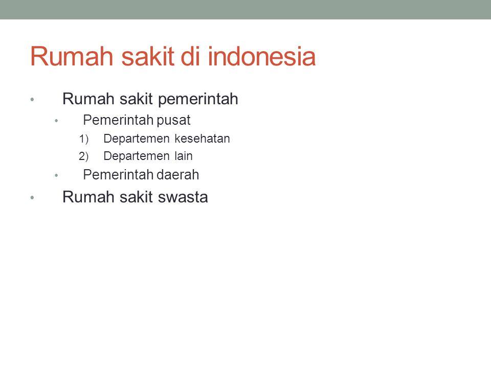 Rumah sakit di indonesia Rumah sakit pemerintah Pemerintah pusat 1) Departemen kesehatan 2) Departemen lain Pemerintah daerah Rumah sakit swasta