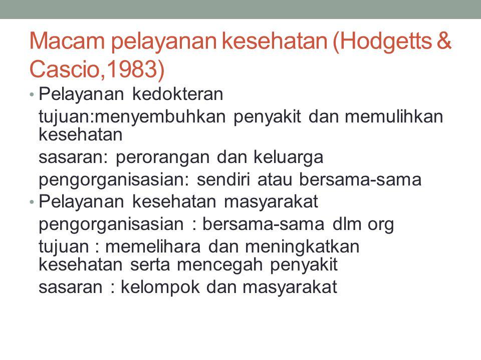 Macam pelayanan kesehatan (Hodgetts & Cascio,1983) Pelayanan kedokteran tujuan:menyembuhkan penyakit dan memulihkan kesehatan sasaran: perorangan dan