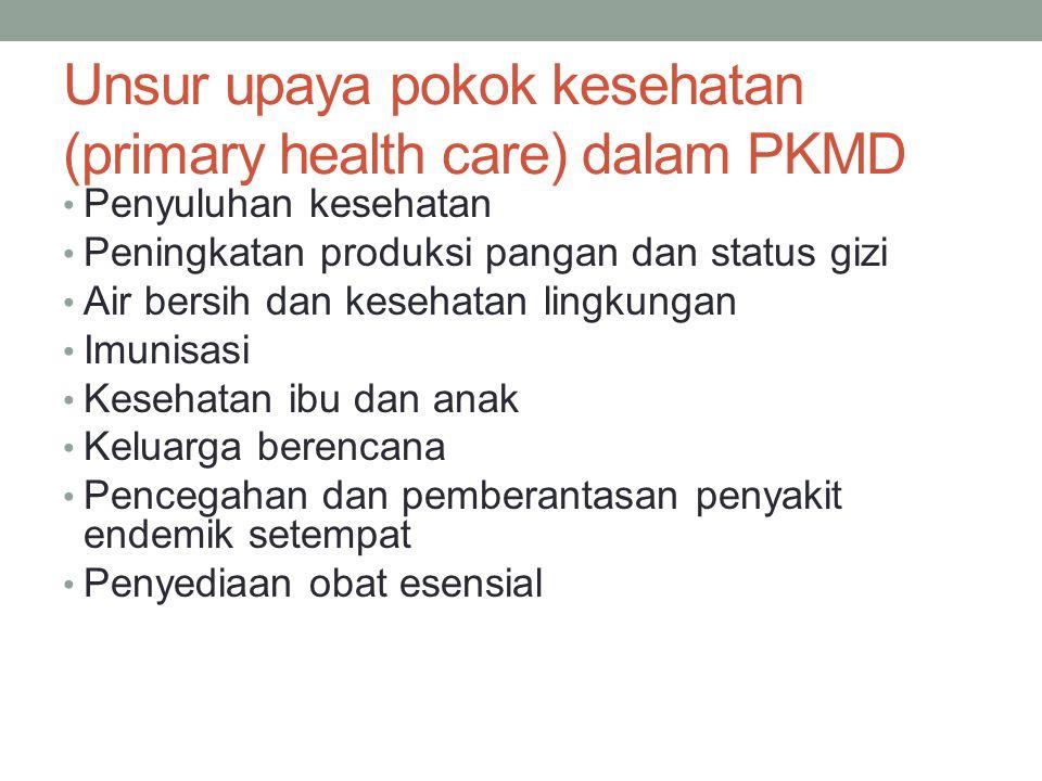 Unsur upaya pokok kesehatan (primary health care) dalam PKMD Penyuluhan kesehatan Peningkatan produksi pangan dan status gizi Air bersih dan kesehatan