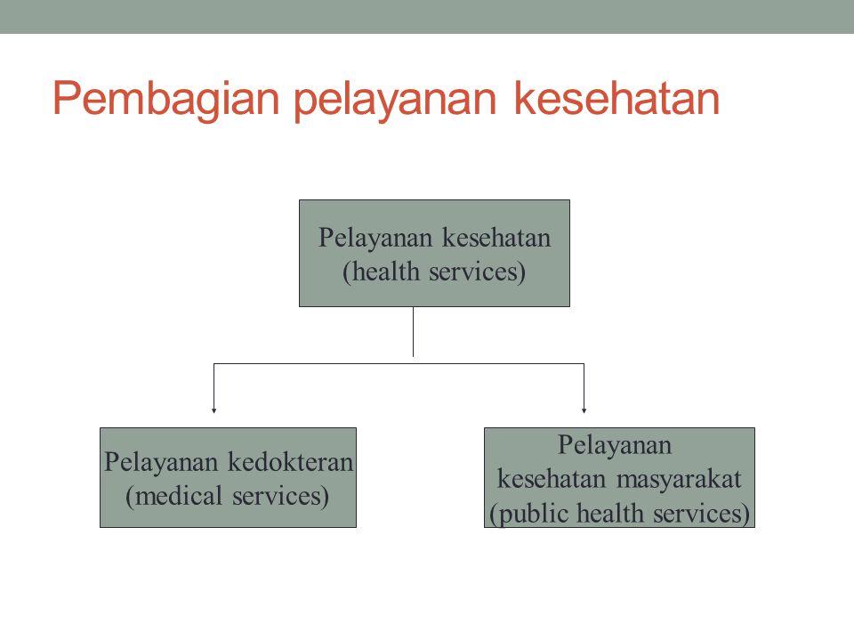 Pembagian pelayanan kesehatan Pelayanan kesehatan (health services) Pelayanan kedokteran (medical services) Pelayanan kesehatan masyarakat (public hea