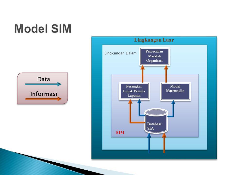  Subsistem input mengumpulkan data dan informasi, yang dimasukkan ke dalam database.