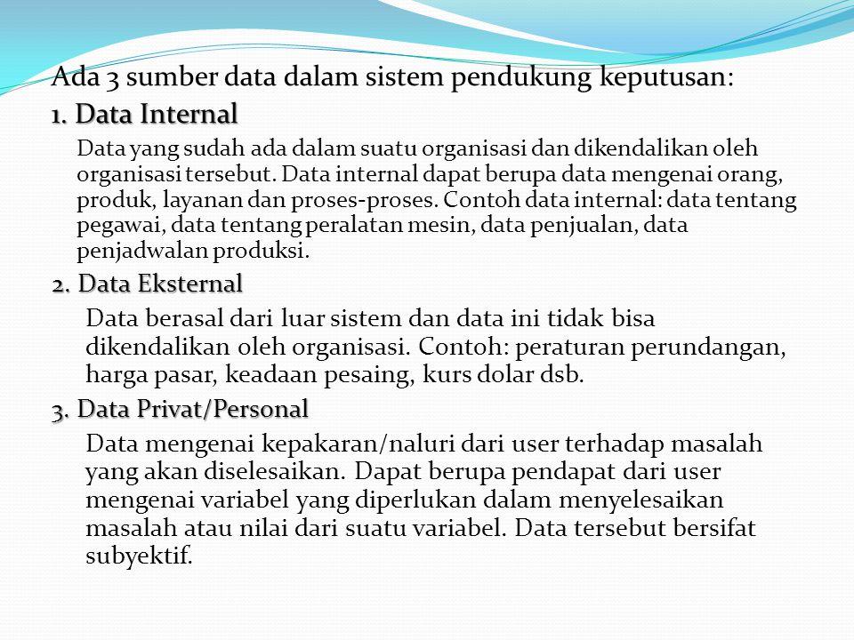 Ada 3 sumber data dalam sistem pendukung keputusan: 1. Data Internal Data yang sudah ada dalam suatu organisasi dan dikendalikan oleh organisasi terse