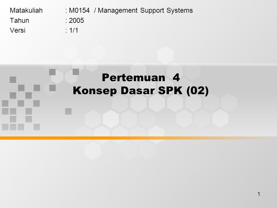 1 Pertemuan 4 Konsep Dasar SPK (02) Matakuliah: M0154 / Management Support Systems Tahun: 2005 Versi: 1/1